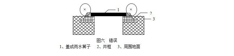 拜斯特井盖\水篦\盖板安装说明图六