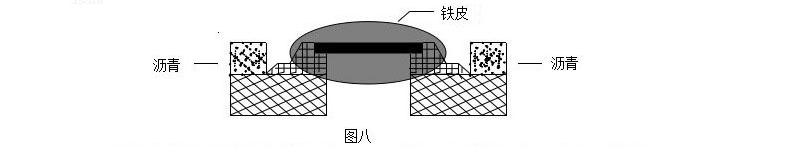 拜斯特井盖\水篦\盖板安装说明图八
